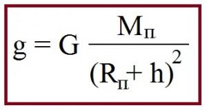 ускорение формула_3